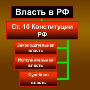 Органы власти Екатеринбурга