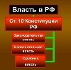 Органы власти в Екатеринбурге